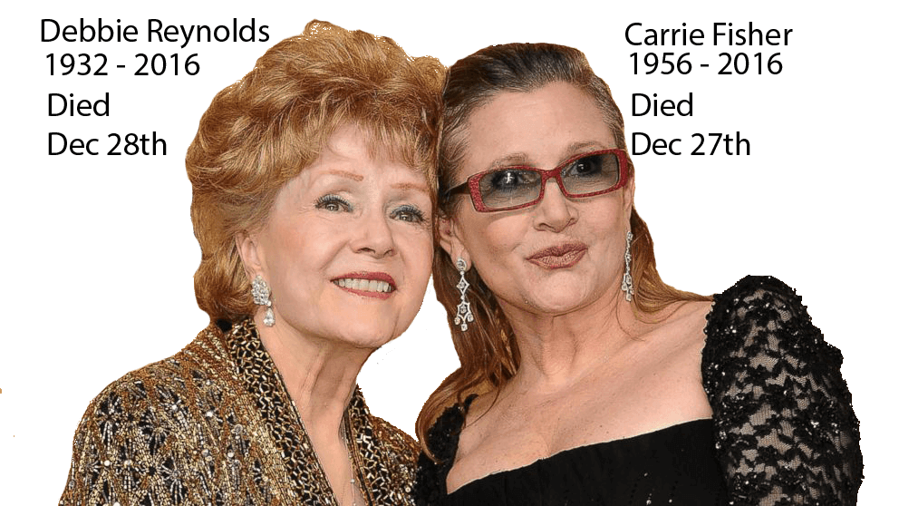 Princess Leia's Mother Dies Heart Broken